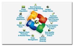Website for Printers, w2p, web to print, web 2 print, web-to-print, websites, online, website, design, technology, printer